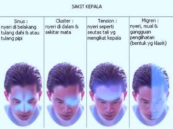 gambar_sakit_kepala